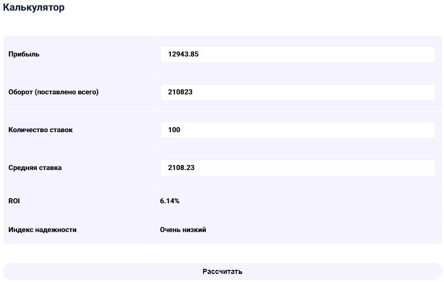Онлайн-калькулятор ROI для ставок на спорт