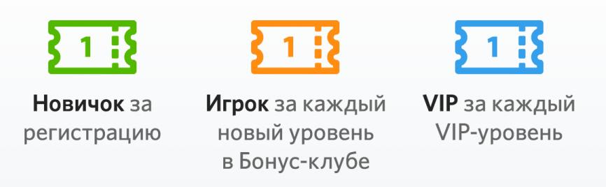 Три миллиона рублей от БК Винлайн